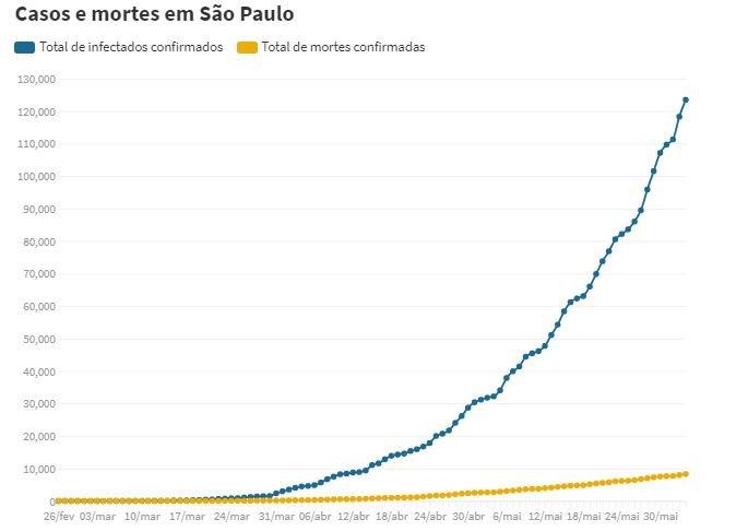 Casos De Morte - Contabilidade no Itaim Paulista - SP | Abcon Contabilidade
